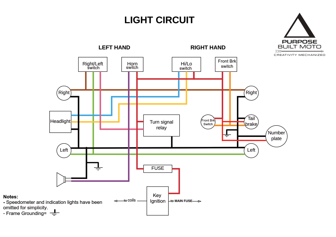 A motorcycle wiring diagram to help a DIYer work on their own electrical.