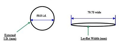 A diagram showing the difference between diameter and flat width for heat shrink tubing.